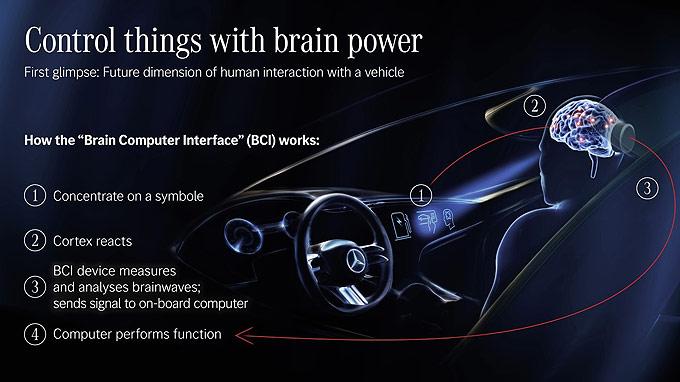 Vision AVTR Mercedes